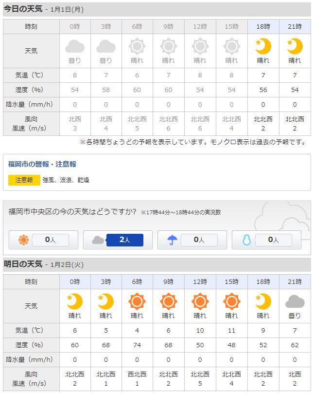 福岡20180101天気